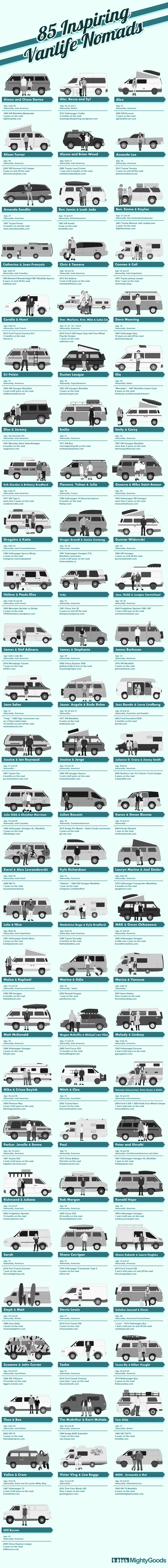 vanlife-nomads